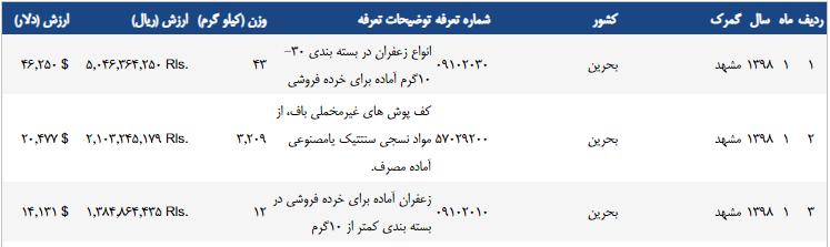 صادرات زعفران به بحرین