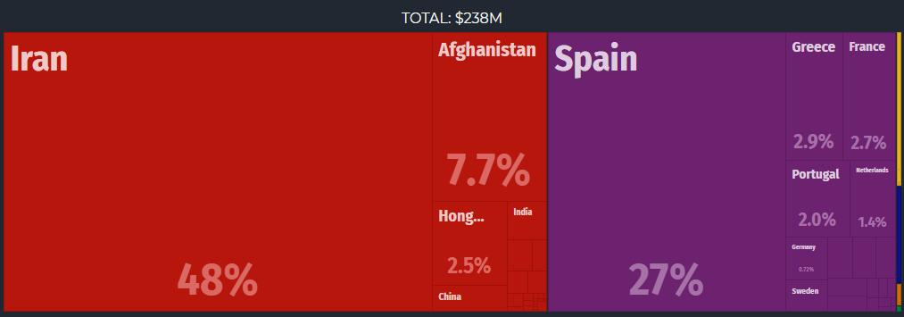 صادرات زعفران ایران در سال 2017